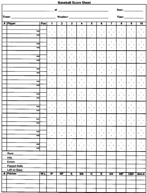 baseball score cards templates how to score a baseball