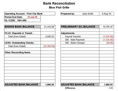 credit card reconciliation template bank reconciliation template bikeboulevardstucson