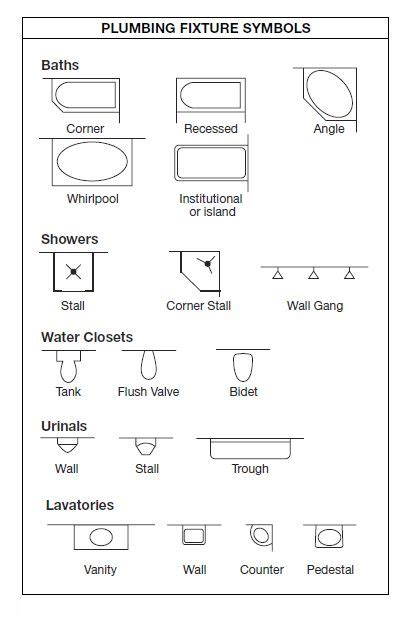 electrical architectural symbols for floor plans 30 best technical drawing drafting electrical images on