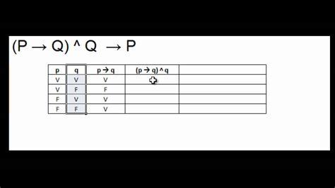 tablas de verdad compuertas logicas tutor 237 as de l 243 gica tablas de verdad youtube