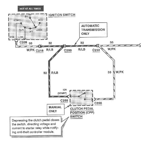 mustang neutral safety switch wiring diagram wiring