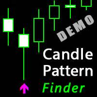 mt4 pattern finder download the candle pattern finder demo technical