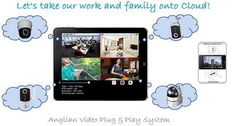 Cctv Portable Micro Sd Slot home use true play ip with ir infrared sd