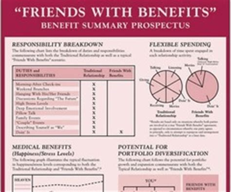 8 Reasons Not To A Friend With Benefits by Friends With Benefits Quotes Quotesgram