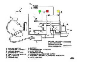 Automatic Braking System Circuit Diagram Gm Workhorse Auto Park Brake System Wiring Diagram Auto