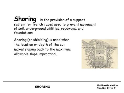 Sleeper Shoring by Types Of Shoring Pictures To Pin On Pinsdaddy