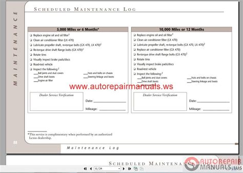 toyota camry 2006 maintenance schedule maintenance