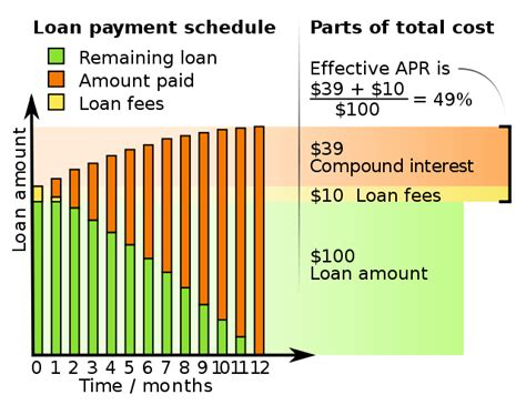 average apr for house loan average apr for house loan 28 images keeping current matters where will mortgage