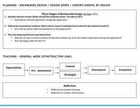 backwards design lesson plan template lesson planning nipissing