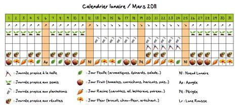 Calendrier Lunaire Jardinage Jardiner Avec La Lune En Mars Au Potager