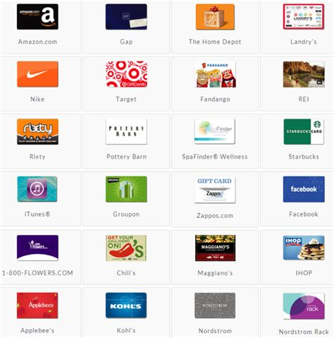 List Of Gift Cards - redeem plink points for gift cards and airline miles