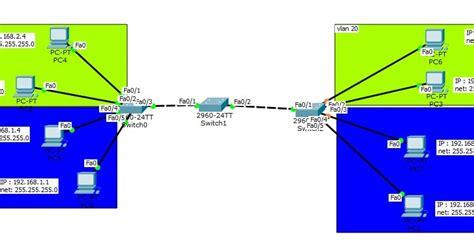tutorial belajar subnetting tutorial setting vlan menggunakan 3 switch di cisco packet