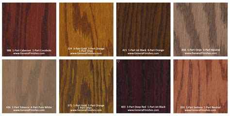 Hardwood Flooring Minneapolis   Installation, Sanding