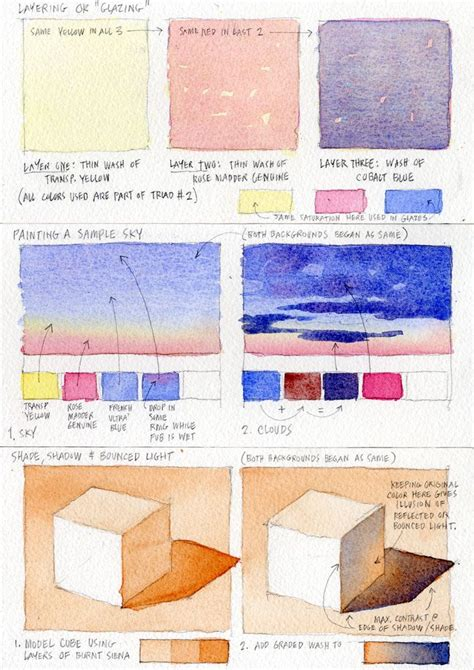 watercolor tutorial layering 15 of the dumbest things you d ever want to know about