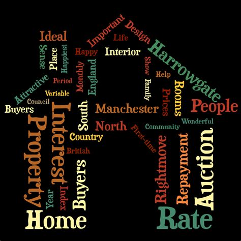 house buy fast property portal word clouds house buy fast