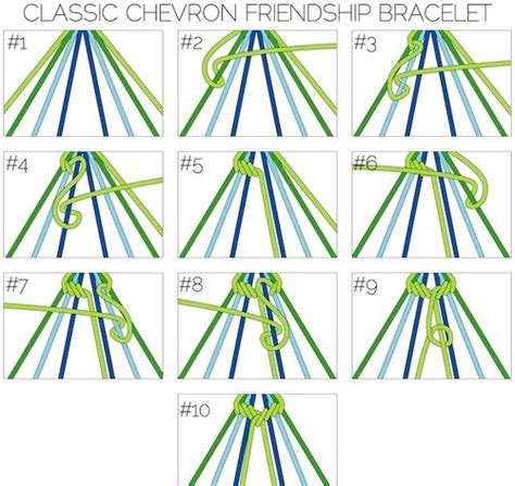 String Designs Step By Step - easy to make friendship bracelets dementia program ideas