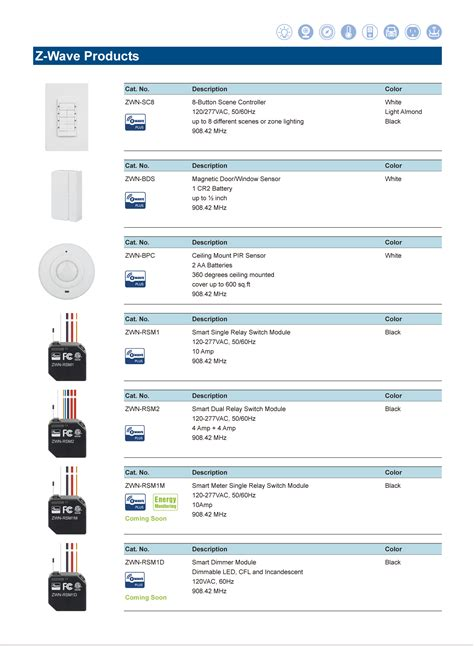 brochure enerwave home automation