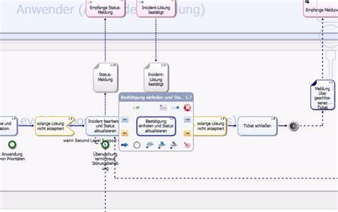 xaml workflow wpf flowchart diagram wpf wpf