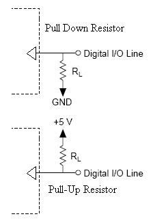pull resistor typical value floating digital input lines on data acquisition boards read logic high national instruments