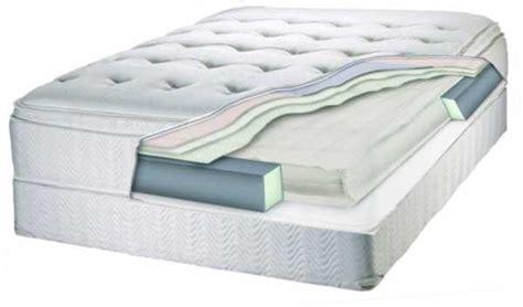 mebla kuchenne cheap mattress sets
