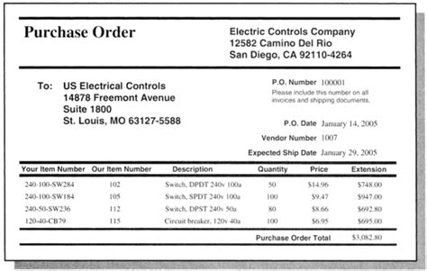 Provide A Purchase Order Template For Use In The Construction Industry For 163 10 Adam221988 Construction Purchase Order Template Free