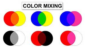 mixed colors simple color mixing for children colors mixing
