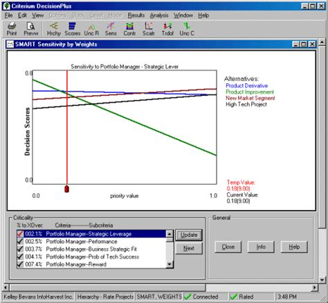 kundli software free download full version n c lahiri criterium decision plus full version