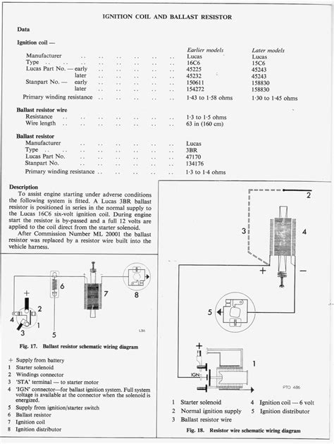 wiring diagram coil ignition ignition coil ballast resistor wiring diagram elvenlabs