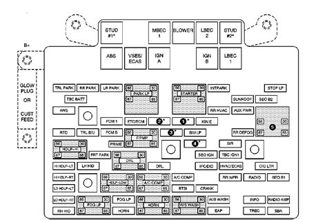 chevy truck fuse relay box wiring diagrams