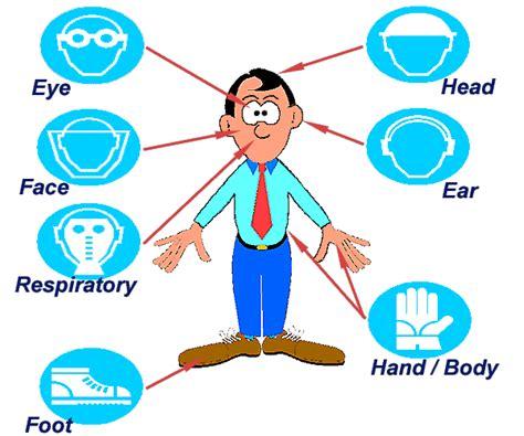 Tanda Regu Sepatu standar operasional prosedur kesehatan keselamatan dan