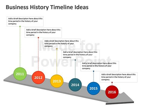 timeline template powerpoint business history timeline templates