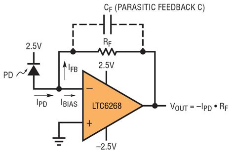photodiode how to work solutions avoid lifier output driver saturation when using pa bias current lifiers with