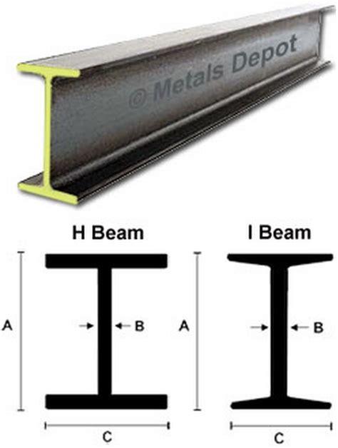 s section beam description