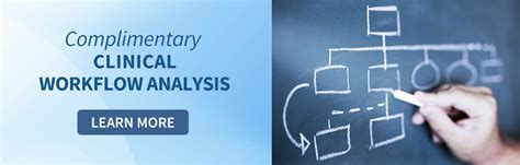 clinical workflow analysis epiphany healthcare allison fawber