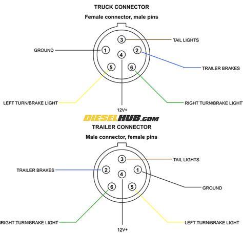 trailer plug   wiring diagram wiring diagram