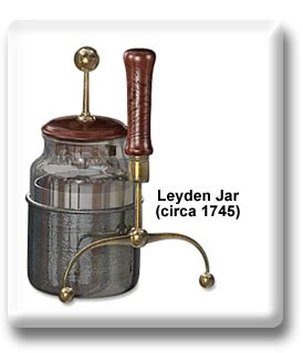 capacitor glass jar capacitor glass jar 28 images leyden jar the leyden jar was an early capacitor or a device