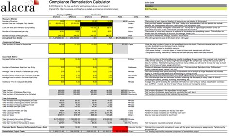 How To Budget A Compliance Remediation Project Compliance Remediation Plan Template