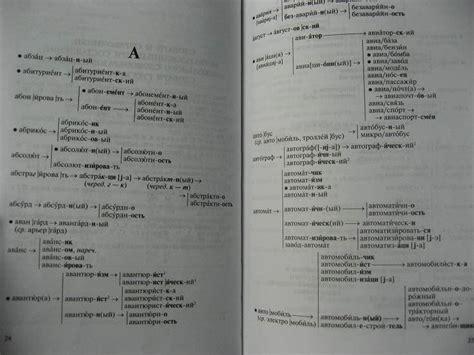 купить орфографический словарь тихонова