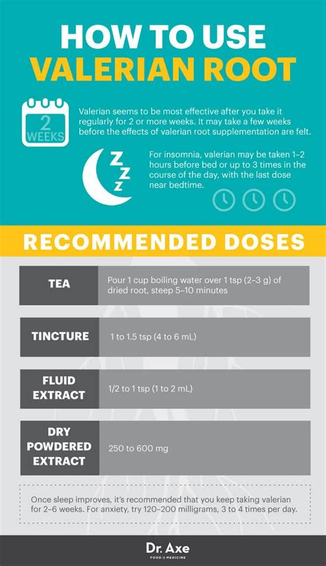 How To Detox Naturally From Xanax by 1828 Best Health Medicine Images On Health