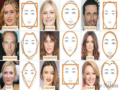 hairstyles on types of faces nine new face shapes identified