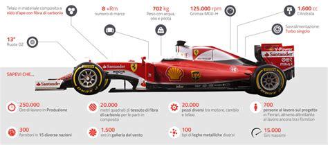 Formel 1 Auto Motor Daten by Suche Ma 223 E Eines Boliden Formel1 De Forum