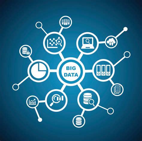 bid data 2015 big data update enterprises create 42 6 of