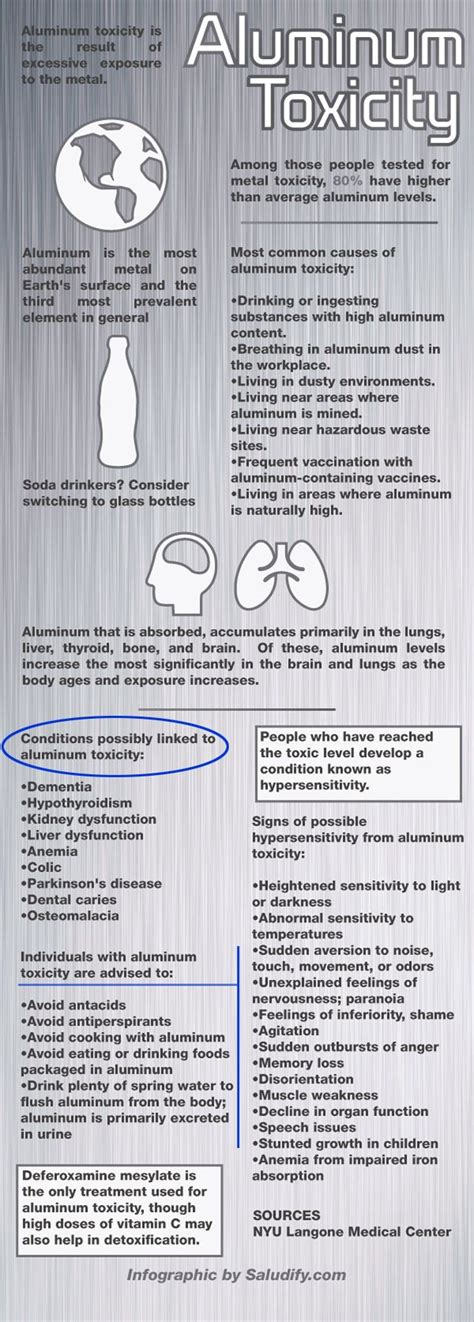 Wellness Detox Center Parkinsons by 21 Best Images About Aluminum Toxicity On Ptsd