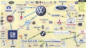 Connected Car Brands Bigtech Reviews Car Companies In This World And Their