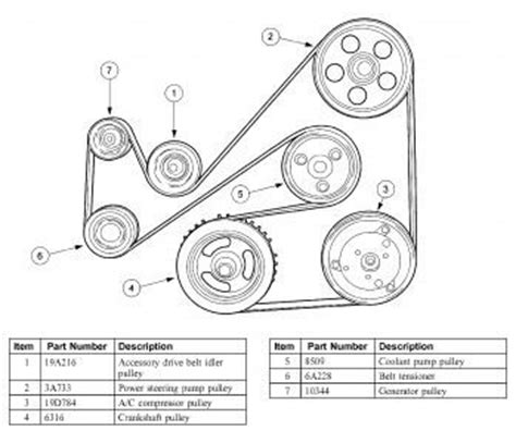 2001 ford focus belt diagram replace water on 2003 ford focus with dual overhead