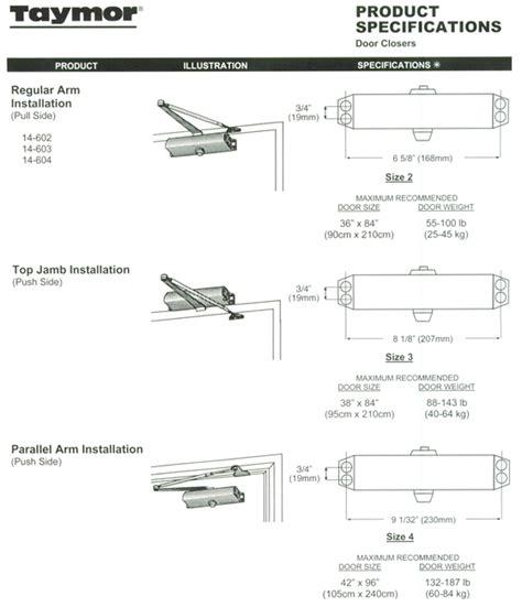 door closer diagram taymor door hardware and door accessories at suwanee