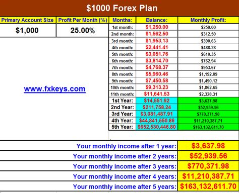 options trading plan template forex trading plan excel documents slot