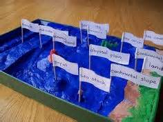 1000 images about science models on pinterest science models