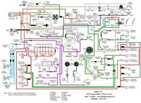 free auto wiring diagram 1976 triumph spitfire wiring diagram