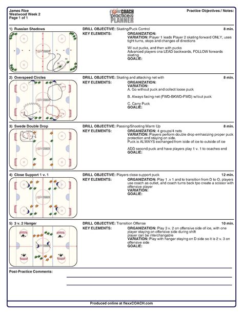 blank hockey practice plan template drill exchange westwood youth hockey